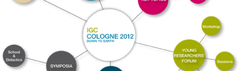Report: The 32nd  International Geographers Congress – Down to Earth